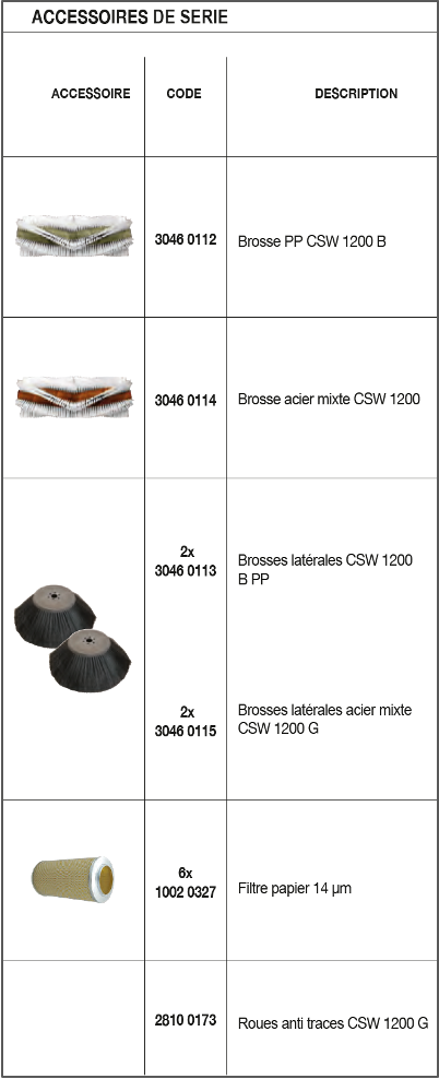 CSW 1200 ACCESS SERIE.png