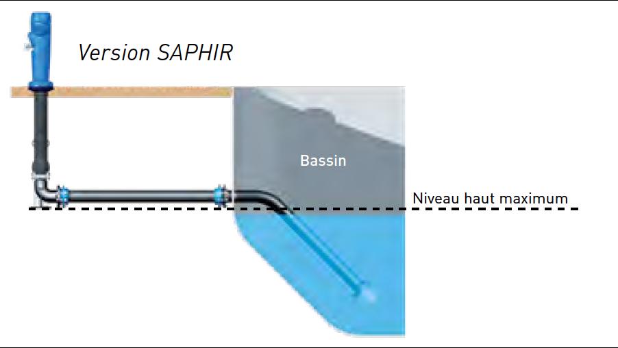 SAPHIR BLEU SCHEMA 1.png