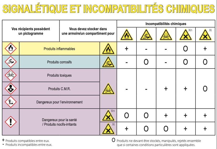 compatibilit%C3%A9%20produits_1.png