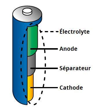 pile%20lithium%20schem.png