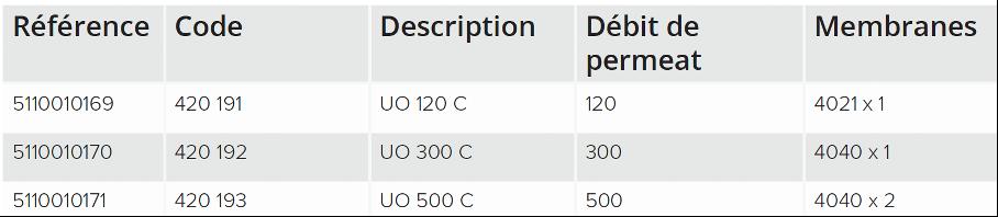 Osmoseur UO 500 C